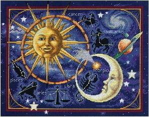 Astrology - The Story &History - Astrology - Atlantis Queen | La vaticination du fait de telephone se trouver etre en plein envol | Scoop.it