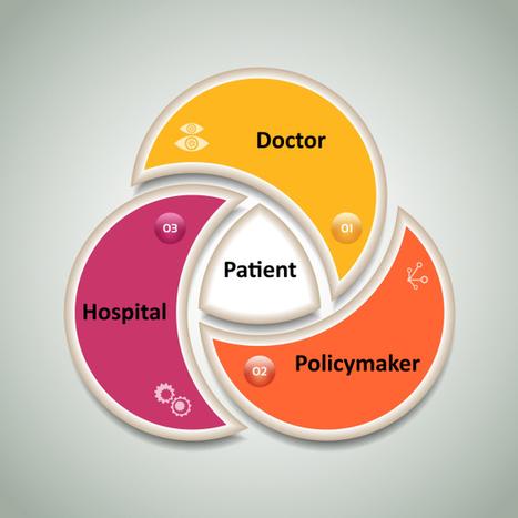 Five Expectations For Patients About The Future of Medicine | E-santé, m-santé  & pharmacie | Scoop.it