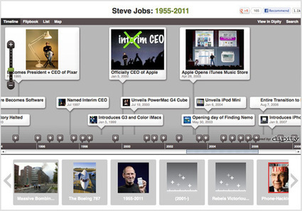 Create your own infographics with these 21 tools | Hudson HS Learning Commons | Scoop.it
