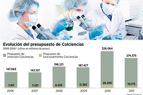 Colciencias: ¿una pesadilla sin fin? | ELESPECTADOR.COM | Ciencia y Tecnología Iberoamericana | Scoop.it