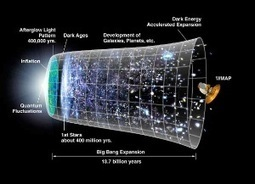 Evidence for Universe Inflation Theory May Lurk in New Data | Earth ... | Motivation | Scoop.it