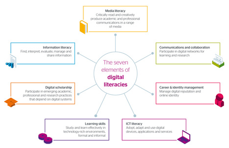 Developing digital literacies | Digital Literacies | Scoop.it