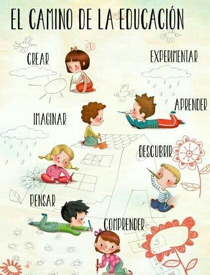 El camino de la educación vía @kuchkabal | Pedalogica: educación y TIC | Scoop.it