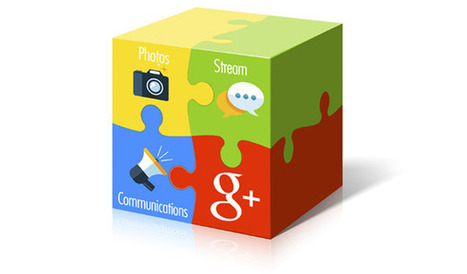 What Google+ Changes Mean for Marketers | Google+ ( Google Plus ) for Small Business | Scoop.it