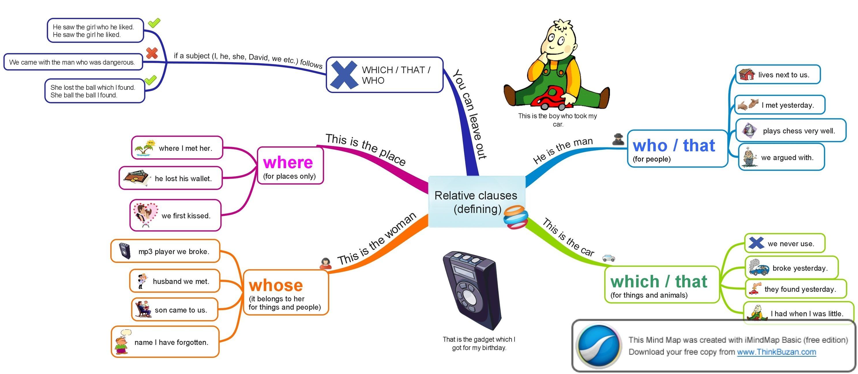 Схема алгоритма перевод на английский