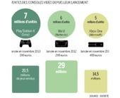 Sony, grand vainqueur du match des nouvelles consoles | games | Scoop.it
