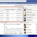 Ärger für das Community-Management: Änderung im Facebook Pages Admin Panel | Social Media Consulting | Scoop.it