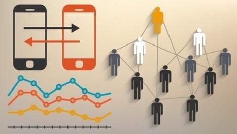 I digital trend con maggiore successo nel 2014 e il loro futuro   Marketing, Web & Social Media   Scoop.it