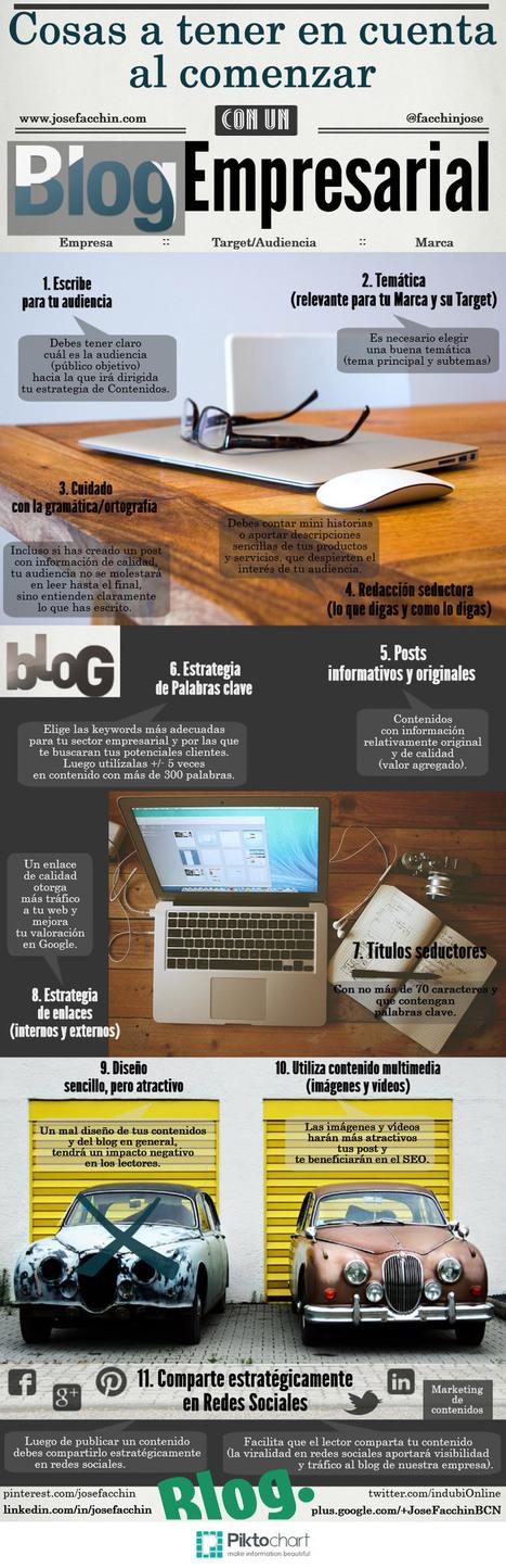 ¿Qué debes tener en cuenta al comenzar con un Blog empresarial?   Links sobre Marketing, SEO y Social Media   Scoop.it