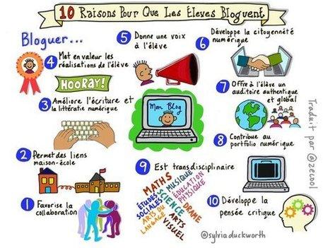 #ClasseTICE - 10 raisons pour que les élèves bloguent | TUICE_primaire_maternelle | Scoop.it