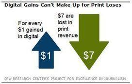 Por cada dólar que ganan los medios digitales, los de papel pierden siete - 233grados.com   Ingeniería de la Comunicación   Scoop.it