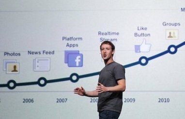 Facebook en bourse : c'est parti ! | Social Media and its influence | Scoop.it