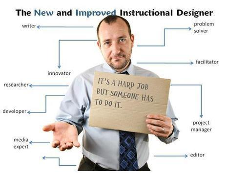 9 Essential Instructional Designer Skills | WPLMS | Talented HR | Scoop.it