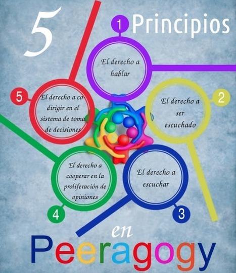 Pedagogía de pares | Humanidades Digitales | Teachelearner | Scoop.it