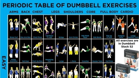Work Every Part of Your Body With This Dumbbell Exercise Chart | Bazaar | Scoop.it