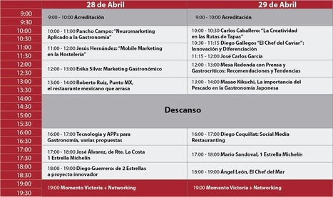 Programa 2014 | Seo, Social Media Marketing | Scoop.it