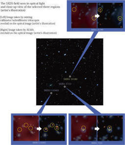 'Population census' of galaxies buried in dust   The Write right   Scoop.it