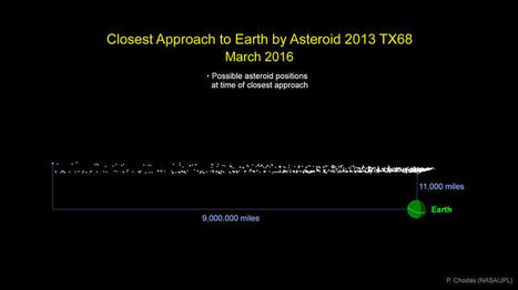NASA: Earth may be buzzed by an asteroid in March | Web & Media | Scoop.it