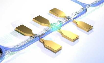 First quantum photonic circuit with an electrically driven light source | #Research #Nano #NanoTechnology  | 21st Century Innovative Technologies and Developments as also discoveries, curiosity ( insolite)... | Scoop.it