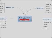 Outils de veille gratuits - Mind Map | Veille_Curation_tendances | Scoop.it