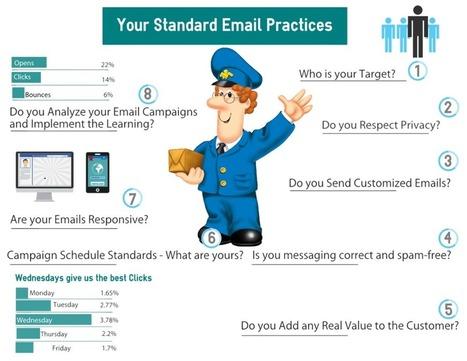 5 herramientas para hacer infografías de marketing | Curación Contenidos | Scoop.it
