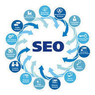Expert and Knowledge Based SEO Services Melbourne | SEO Services | Scoop.it
