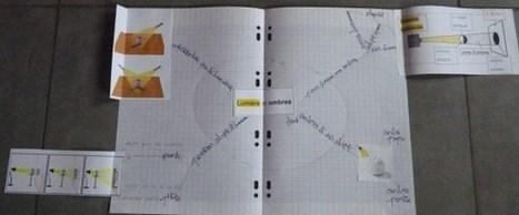 Comment aider à organiser sa carte mentale pour préparer la mémorisation de sa leçon ? | Classemapping | Scoop.it