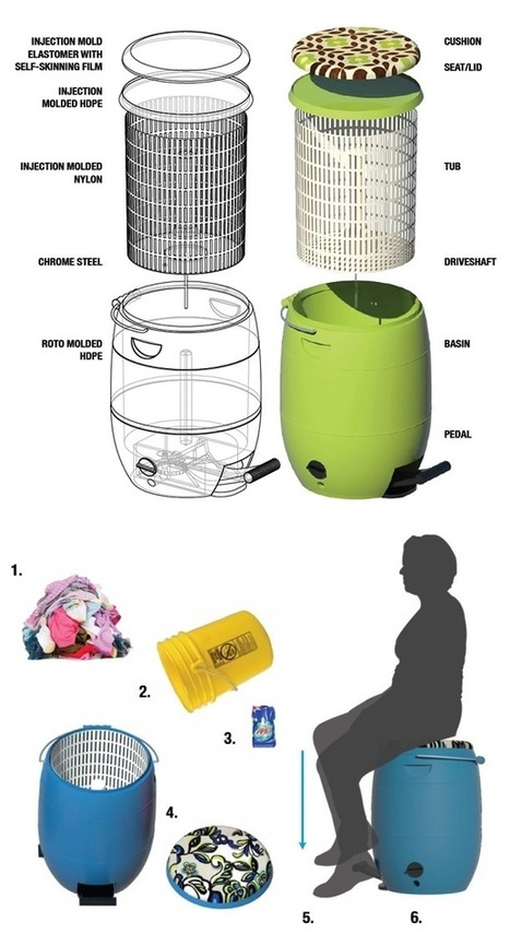 Pedal-Powered Washer Needs No Electricity and Costs Only $40 | ELT (mostly) Articles Worth Reading | Scoop.it