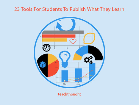 23 Tools For Students To Publish What They Learn - | Technology and language learning | Scoop.it