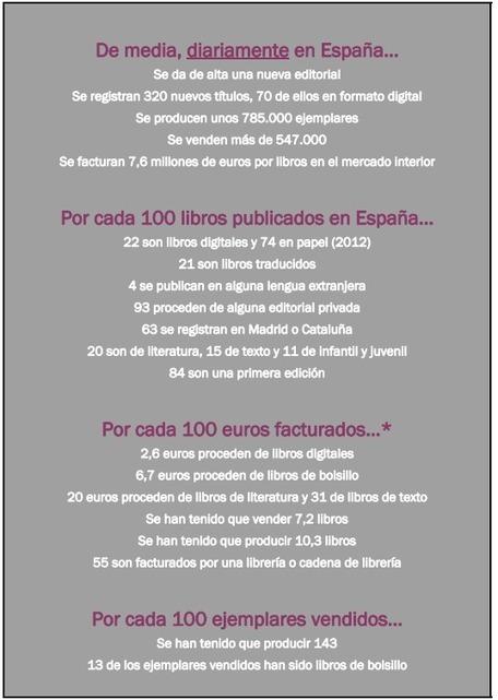 El sector del libro en España (2010-2012) en números pequeños: un esquema claro « Actualidad Editorial | +Información | Scoop.it