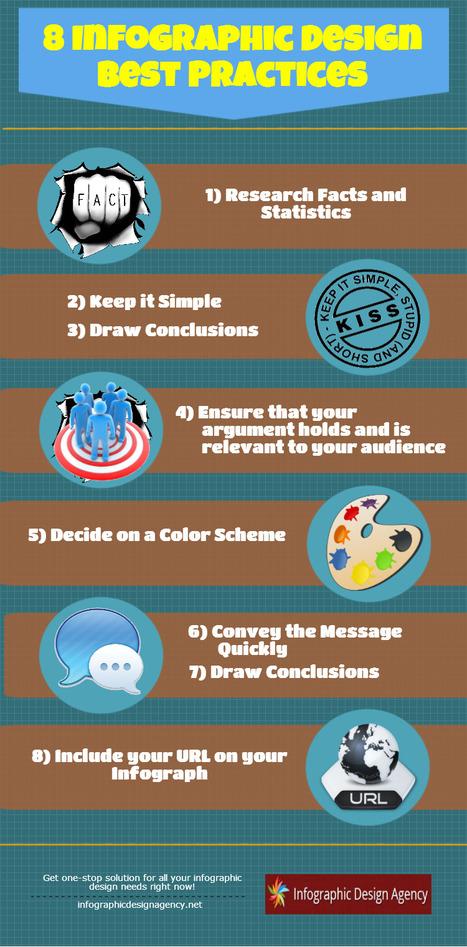 Infographic Design Agency   infographic design agency   Scoop.it