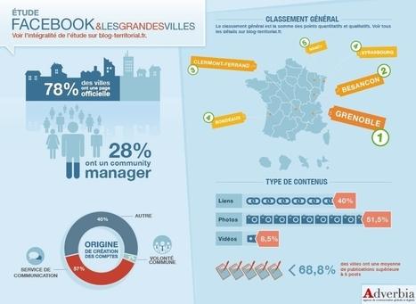 [Infographie] 78% des grandes villes s'emparent de Facebook | Communication | Scoop.it