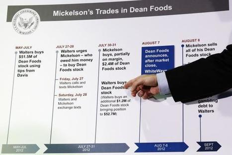 Dean Foods' Davis said he threw phone in creek to hinder FBI | Criminology and Economic Theory | Scoop.it