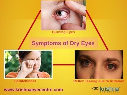 Krishna Eye Centre Parel – Google+ | Best Eye Hospital in Mumbai | Scoop.it