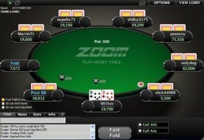Impact of High-Speed Online Poker Games, Pocket Fives | Poker & eGaming News | Scoop.it