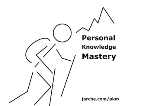 Why PKM? | PersonalLearning | Scoop.it