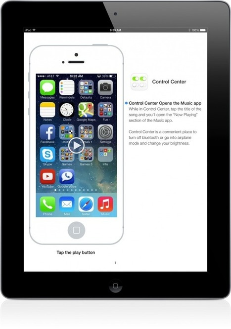 Must Read: '70 iOS 7 And Legacy Tips, Tricks & Secrets' | iPads for Elementary | Scoop.it