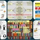 Estrategias de lectura (1) - Imagenes Educativas | Recull diari | Scoop.it