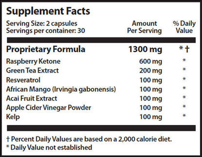Raspberry Ketone Capsules Wholesale | Custom Health Labs | Natural Health Supplements | Scoop.it