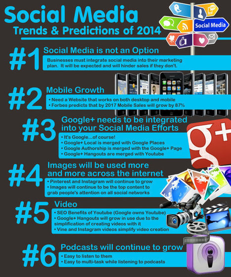 6 Ways Social Media Will Change In 2014 - Edudemic | Arts Marketing | Scoop.it