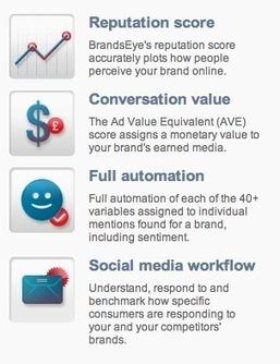 BrandsEye s'appuie sur le crowdsourcing pour améliorer son analyse des sentiments - Demain la veille   Univers de la veille   Scoop.it