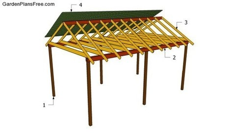 Picnic Shelter Plans | Free Garden Plans - How to build garden projects | Backyard Plans | Scoop.it