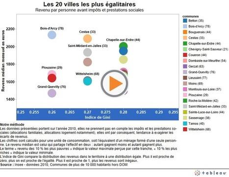 Inégalités : quels enseignements tirer du classement des communes ? - Lagazette.fr | Territorial Marketing Lovers | Scoop.it