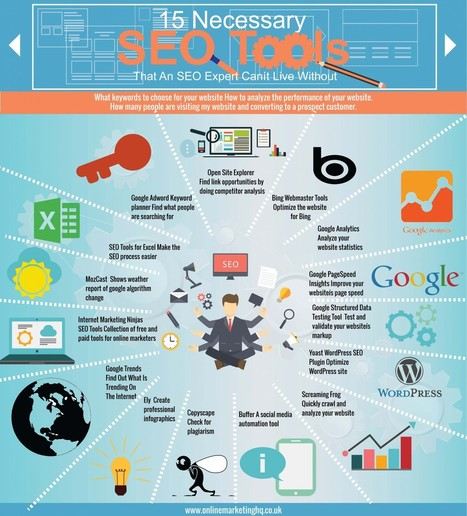 15 Necessary SEO Tools That An SEO Expert Can't Live Without | Visual.ly | digital marketing strategy | Scoop.it