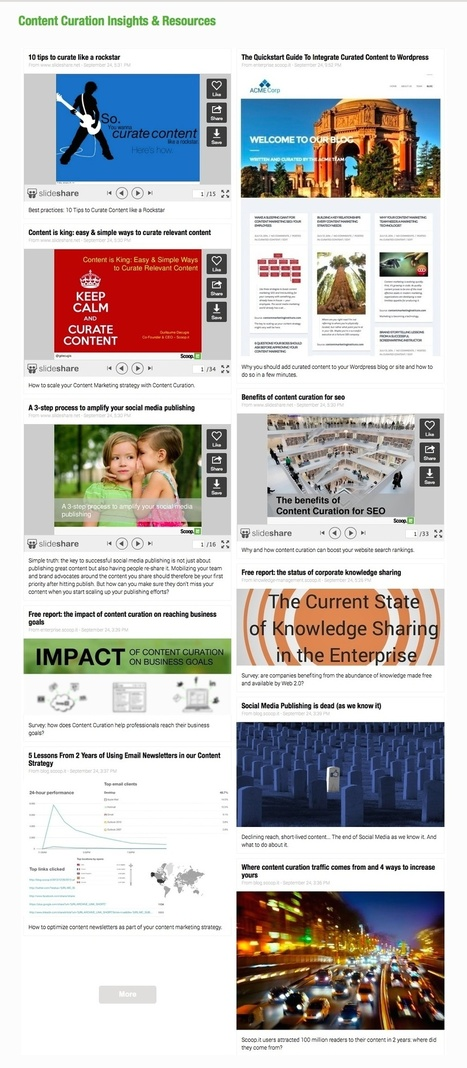 Everything You Always Wanted to Know About Content Curation (but were afraid to ask)   content curate relations   Scoop.it