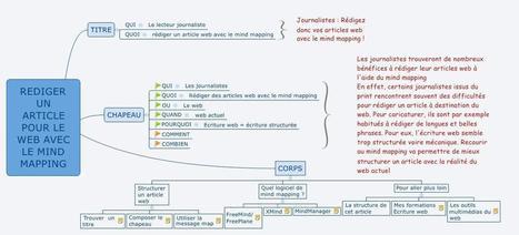 Journalistes : Rédigez donc vos articles web avec le mind mapping ! - Le Blog de Xavier DELENGAIGNE | Veille & Documentation | Scoop.it