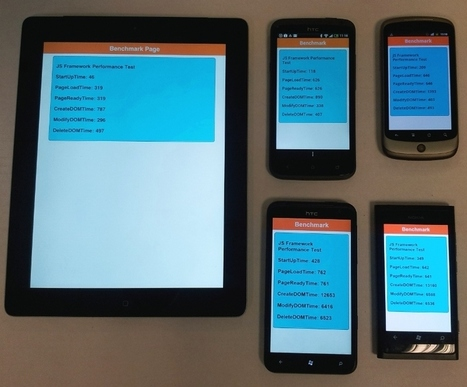 Performance of jQuery Compatible Mobile Frameworks | Codefessions | HTML5 Mobile App Development | Scoop.it
