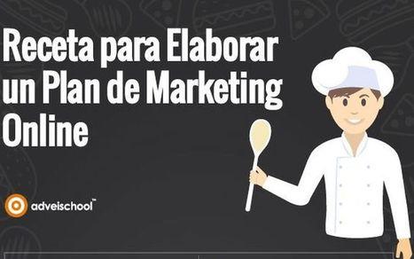 Plan de Marketing online: los ingredientes de su receta | Infografías | Scoop.it