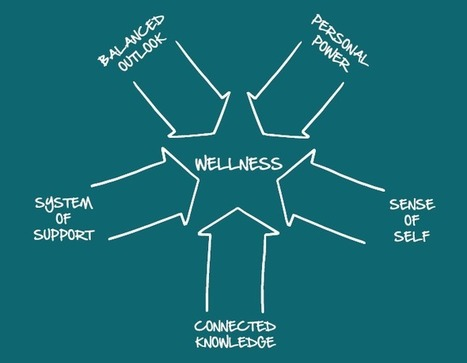 Human-Centered Design for New Models of Wellness and ... | Design Thinking | Scoop.it