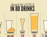 Bazzinng. Around the world in 80 drinks | Southern California Wine and Craft Spirits Journal | Scoop.it